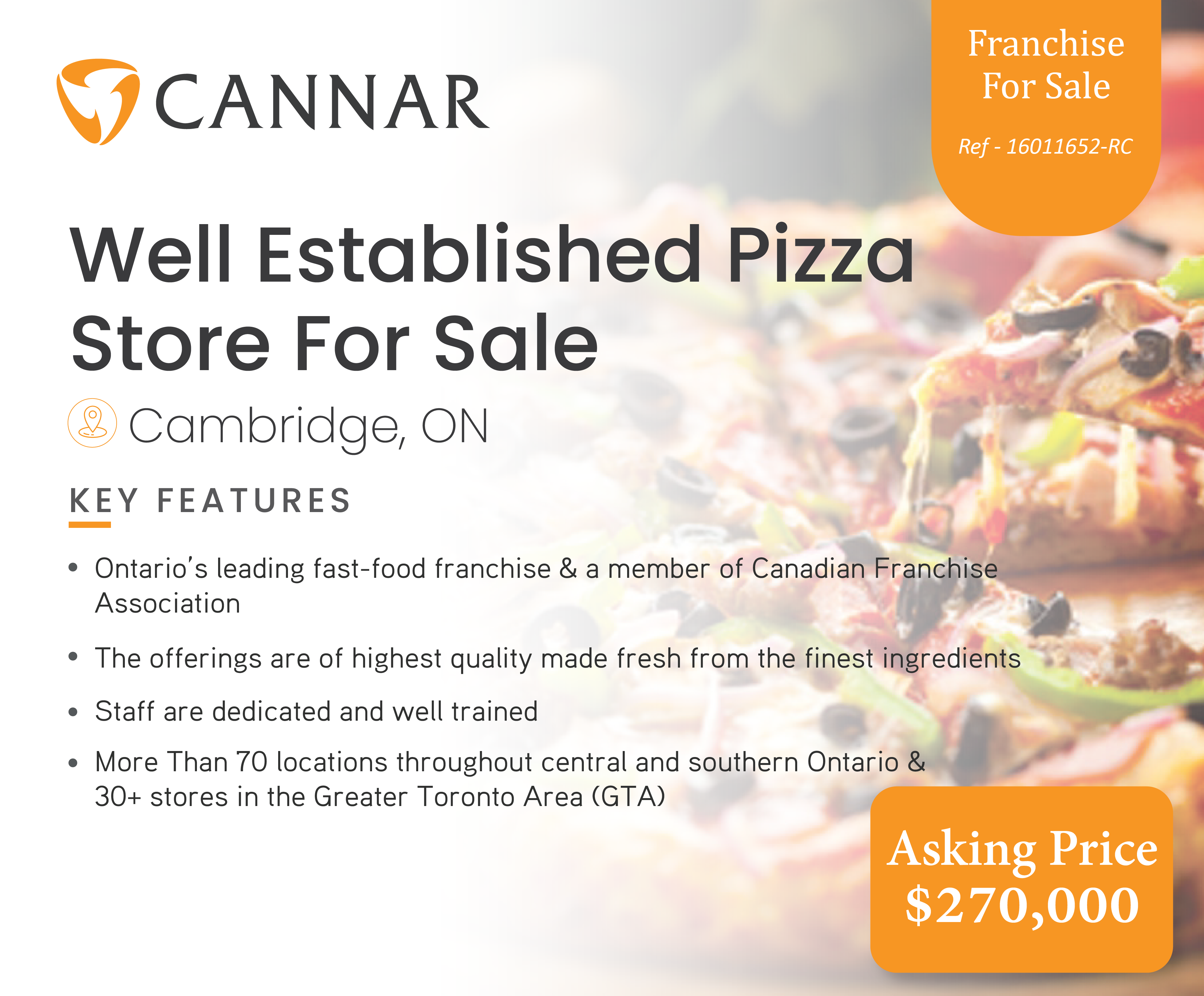 Well Established Pizza Store For Sale